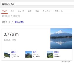 富士山の高さ
