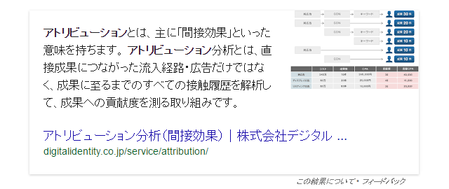 what_is_attribution