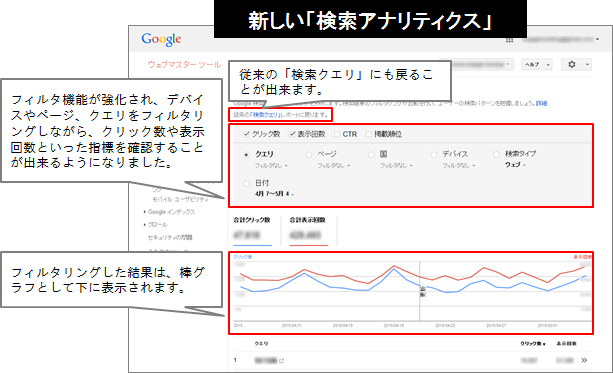 googlesearchanalytics1
