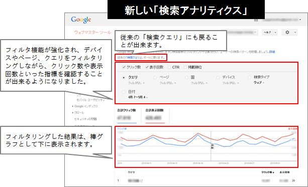 googlesearchanalytics1