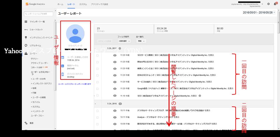 【GA】ユーザーエクスプローラ画面