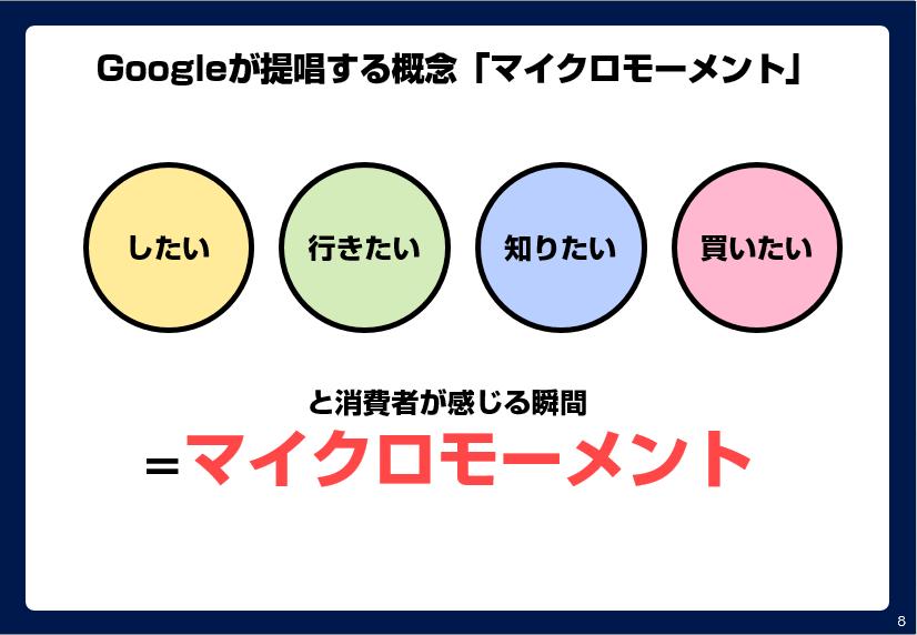 Googleが提唱する概念「マイクロモーメント」