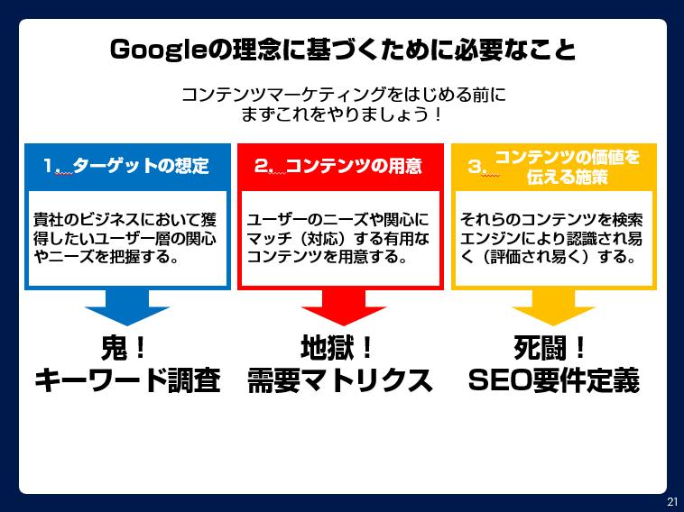Googleの理念に基づくために必要なこと