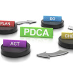3D illustration of PDCA model over white background.