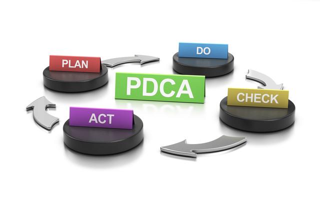 3D illustration of PDCA model over white background.
