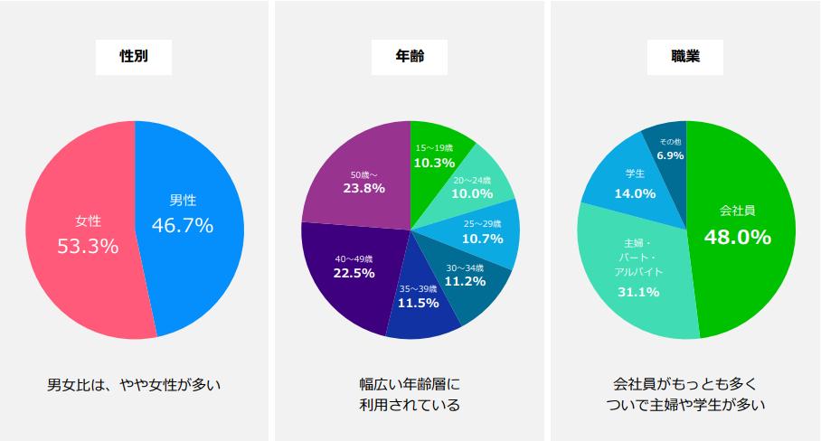 FireShot Capture 260 - - http___www.uniad.co.jp_wp_wp-content_uploads_mediaguide_LINE_2018_01_03
