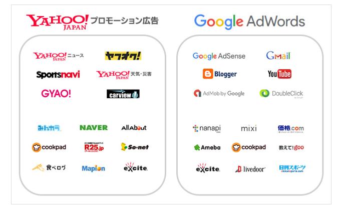 Listing ads