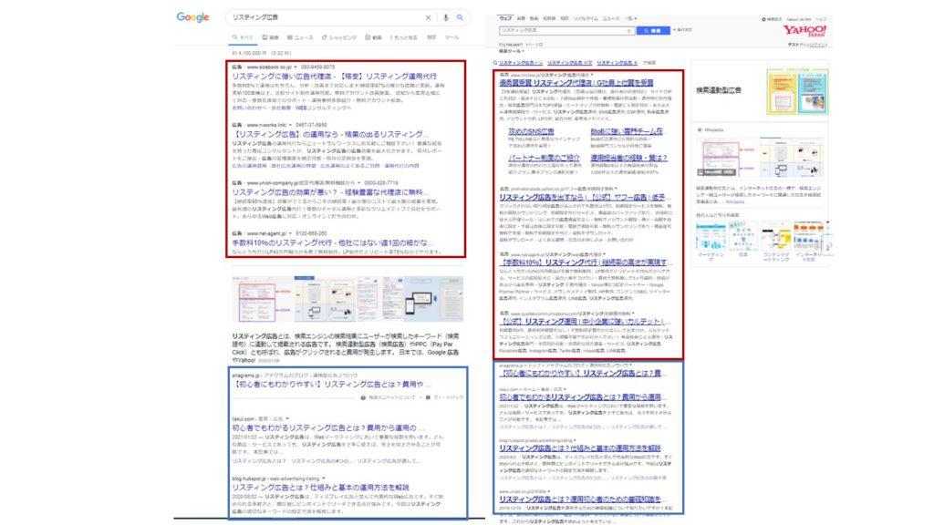 リスティング広告と自然検索の位置