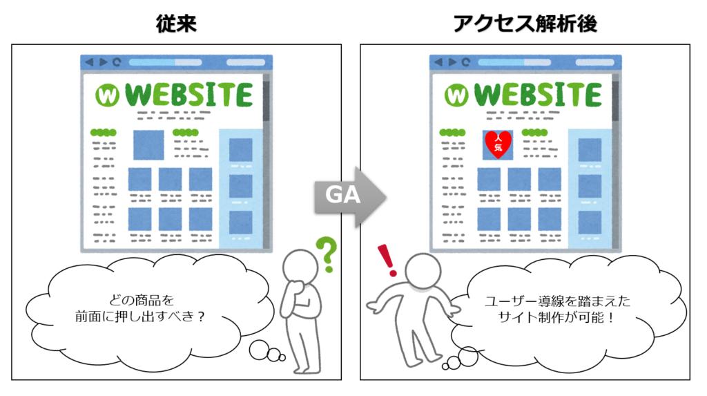 site-planning