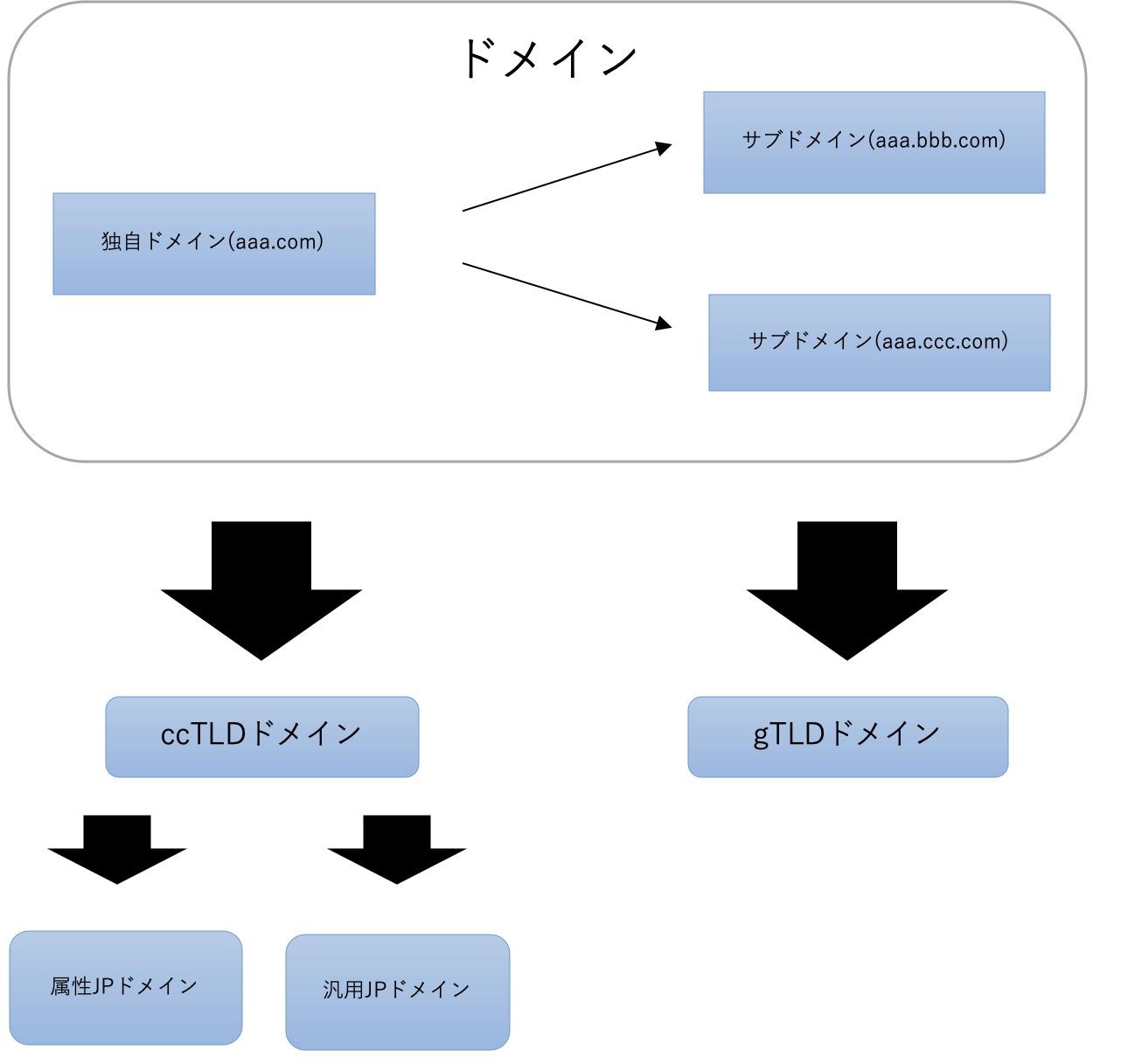 8A4A6935-ED3E-4452-9682-B1A4F787002B_1_201_a