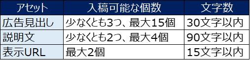【ブログ】レスポ画像