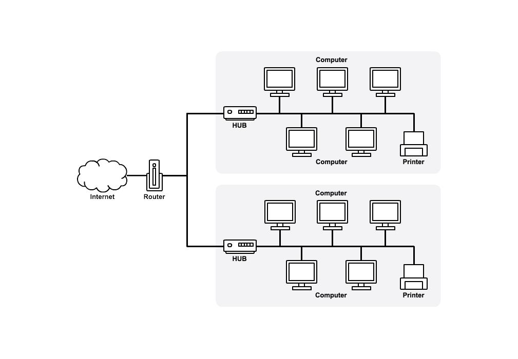 img_network3