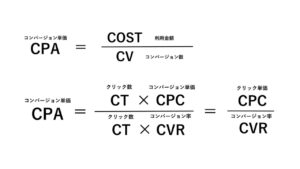 CPA計算方法