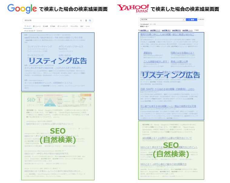 Google Yahoo! 検索結果画面