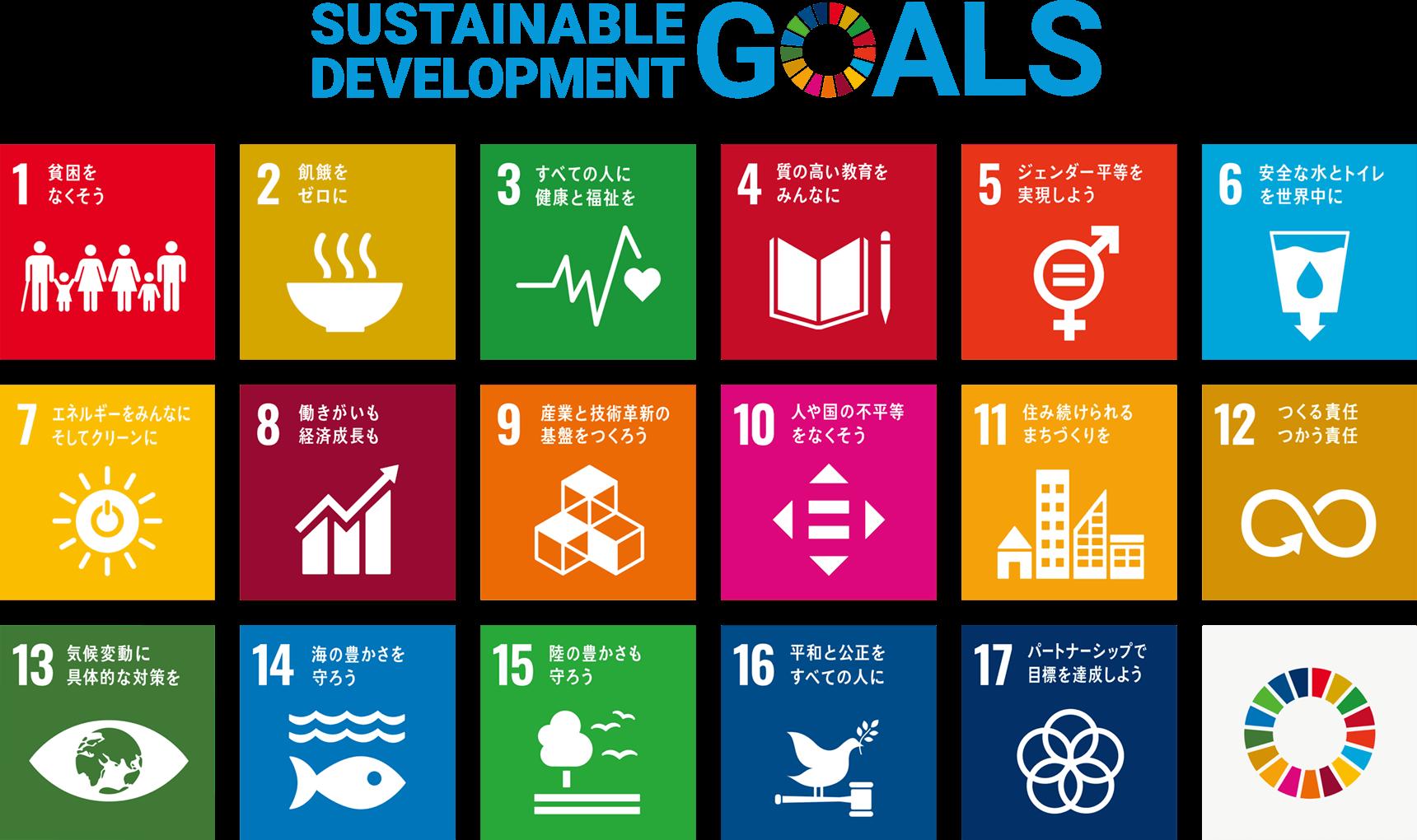 「サスティナブル」と「SDGs」