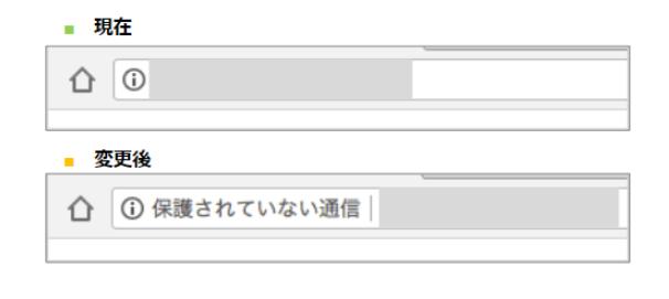 Google Chromeの画像