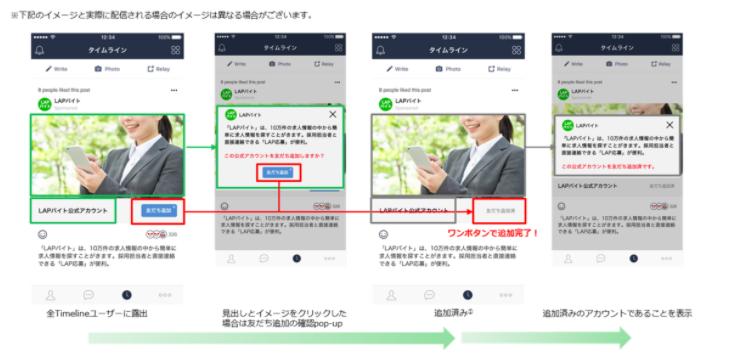 LINEアカウント友達獲得広告の画像