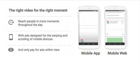 Google動画広告