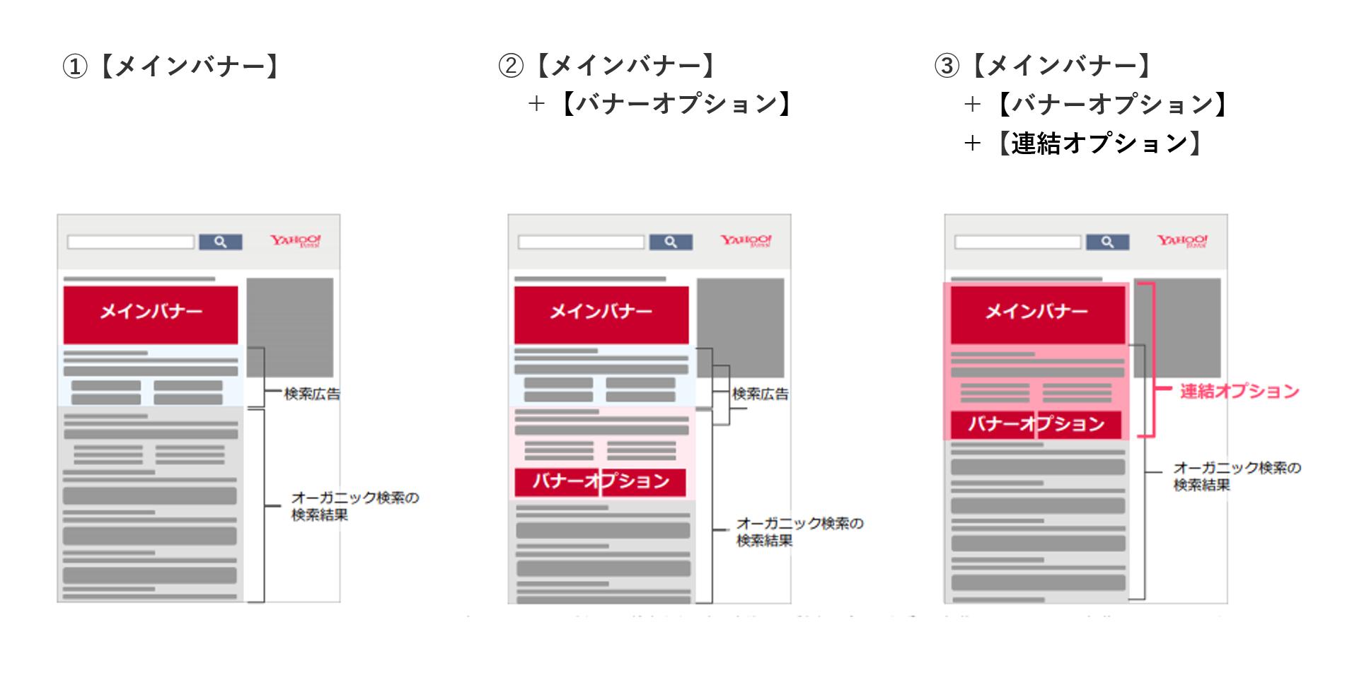 検索連動型ブランディング広告_掲載パターン