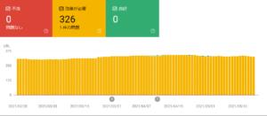 Google Search Console「ウェブに関する主な指標」