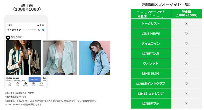 LINE カルーセル広告